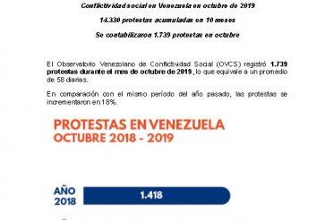 Informe OVCS. Octubre 2019 B