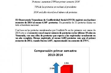 Informe OVCS. Primer semestre 2014