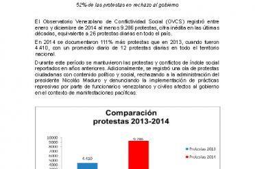 Informe anual OVCS. 2014