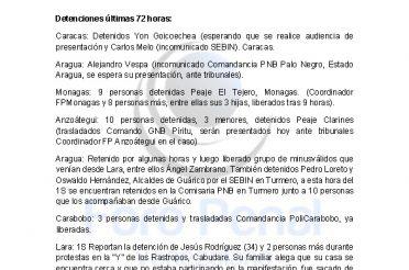 Primer reporte de incidencias. 1 de septiembre de 2016. Evento Toma de Caracas