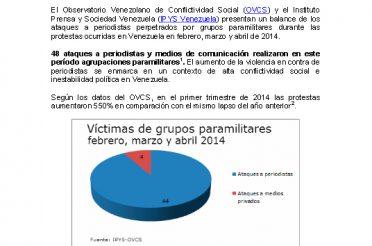 Venezuela La libertad de expresión bajo acecho paramilitar