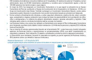 Segundo informe operacional de Venezuela Respuesta Humanitaria