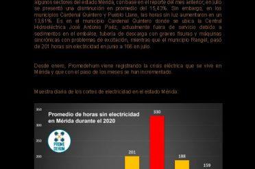 Reporte Promedehum. Mérida estuvo más de 6 días sin electricidad en julio